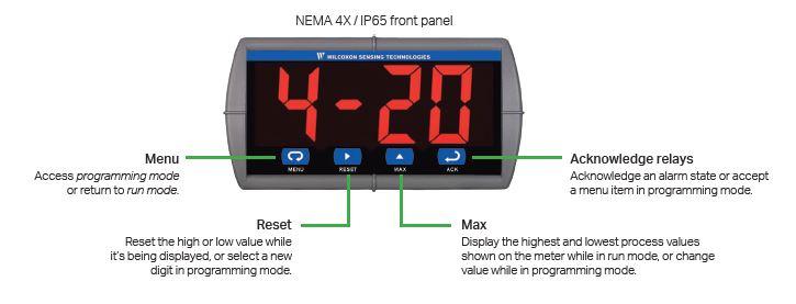 PCD100 meter front panel display